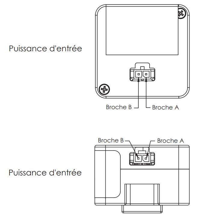 Configurations TA201